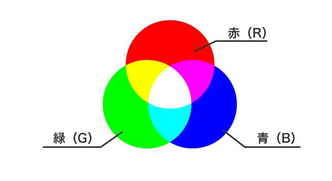 color_konsyoku1