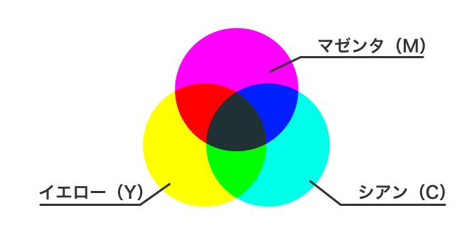 color_konsyoku2