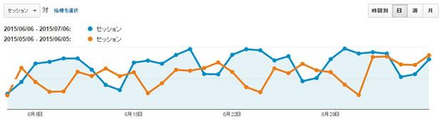 Google_analytics_hikaku_3